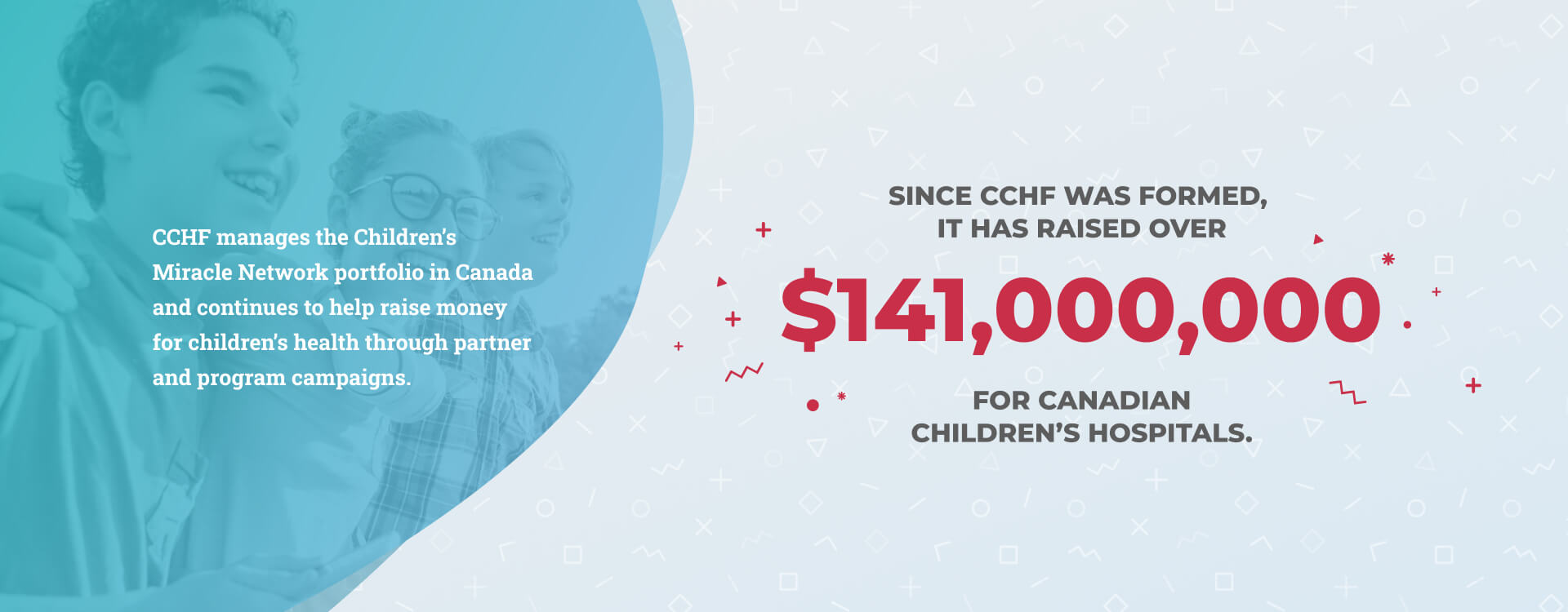 Slide 5 - CCHF manages the Children's Miracle Network portfolio in Canada and continues to help raise money for children's health through partner and program campaigns. Since CCHF was formed, it has raised over $141,000,000 for Canadian children's hospitals.