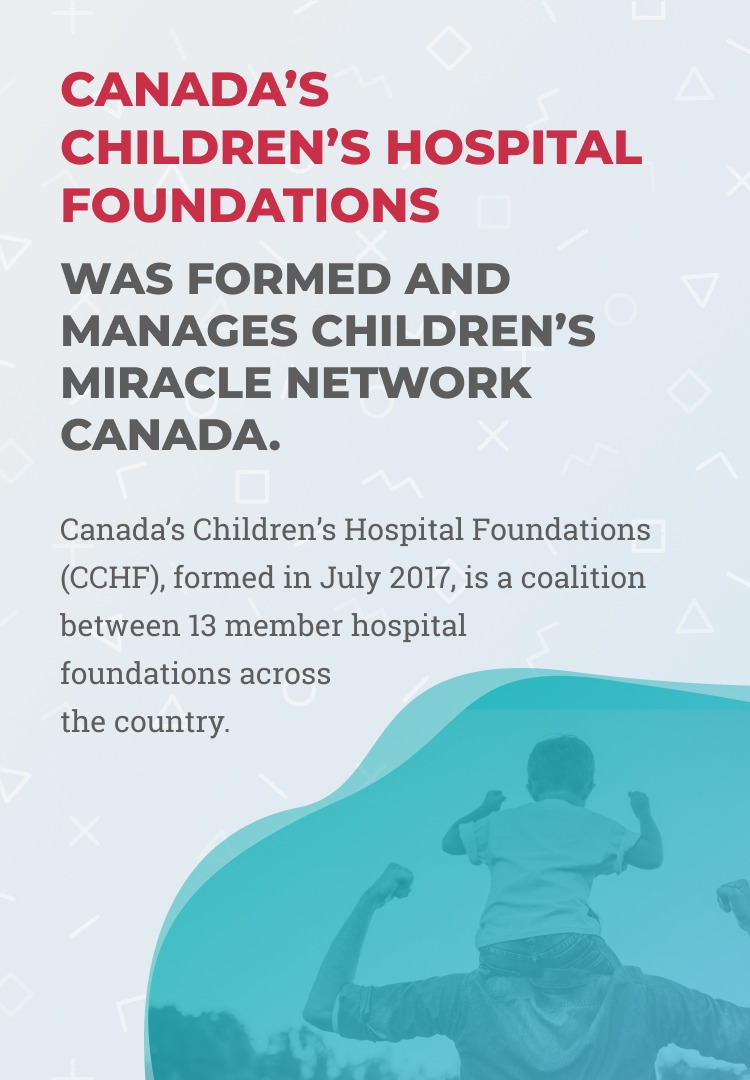 Slide 4 - Canada's Children's Hospital Foundations was formed and manages Children's Miracle Network Canada. Canada's Children's Hospital Foundations (CCHF), formed in July 2017, is a coalition between 13 member hospital foundations across the country. CCHF manages the Children's Miracle Network portfolio in Canada and continues to help raise money for children's health through partner and program campaigns. Since CCHF was formed, it has raised over $141,000,000 for Canadian children's hospitals. Canada's Children's Hospital Foundations (CCHF), formed in July 2017, is a coalition between 13 member hospital foundations across the country.